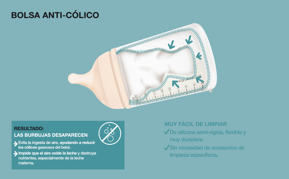 Suavinex Zero-Zero Biberón anticólicos +0 meses, 180 ml - Tetina Lactancia Materna, Flujo Adaptable