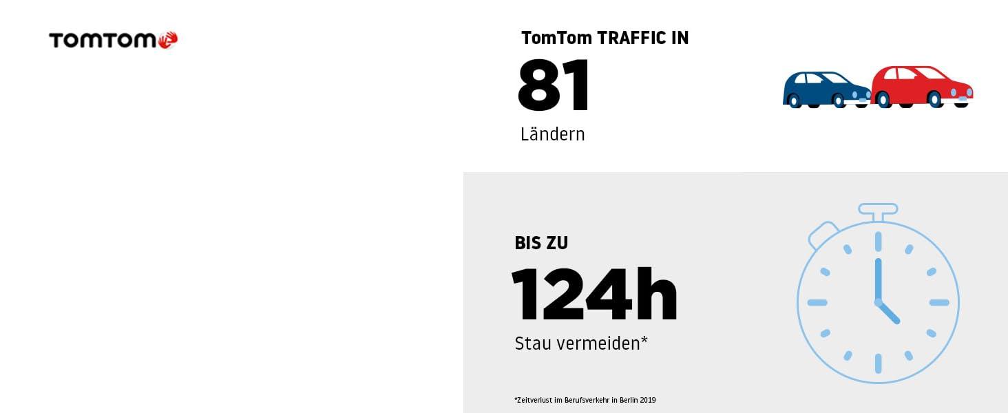 Präzise Verkehrsinfo dank TomTom Traffic