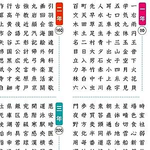 小学生 漢字 配当