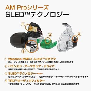 SLEDテクノロジーで外音を取り入れながら、不要な音をカットしつつ完全な周波数を得られます