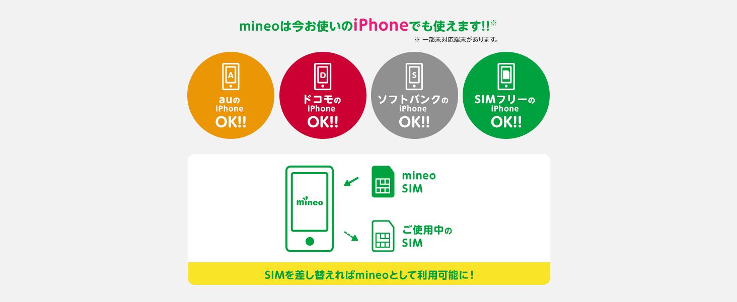 mineoでは今お使いのiPhoneでもそのまま使えます