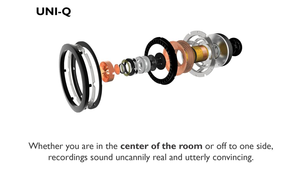 UNI-Q whether you are in the center of the room or off to one side recording sound uncannily real
