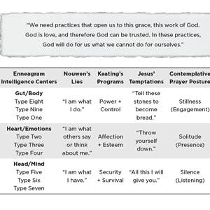 enneagram book, enneagram workbook, enneagram study, enneagram
