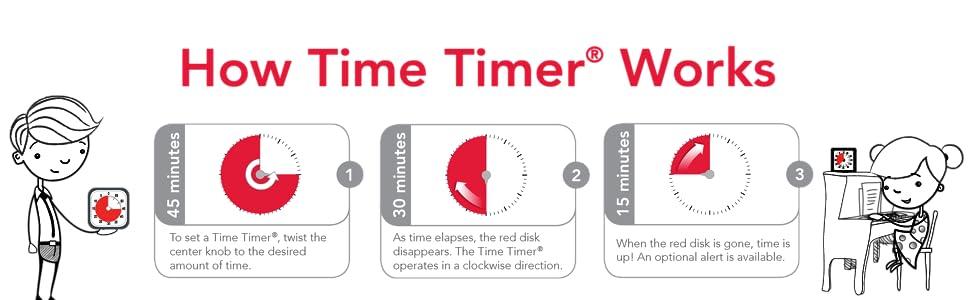 Amazon.com: Temporizador de tiempo MOD con tabla de borrado ...