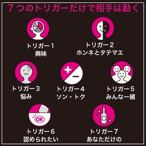 7つのトリガー