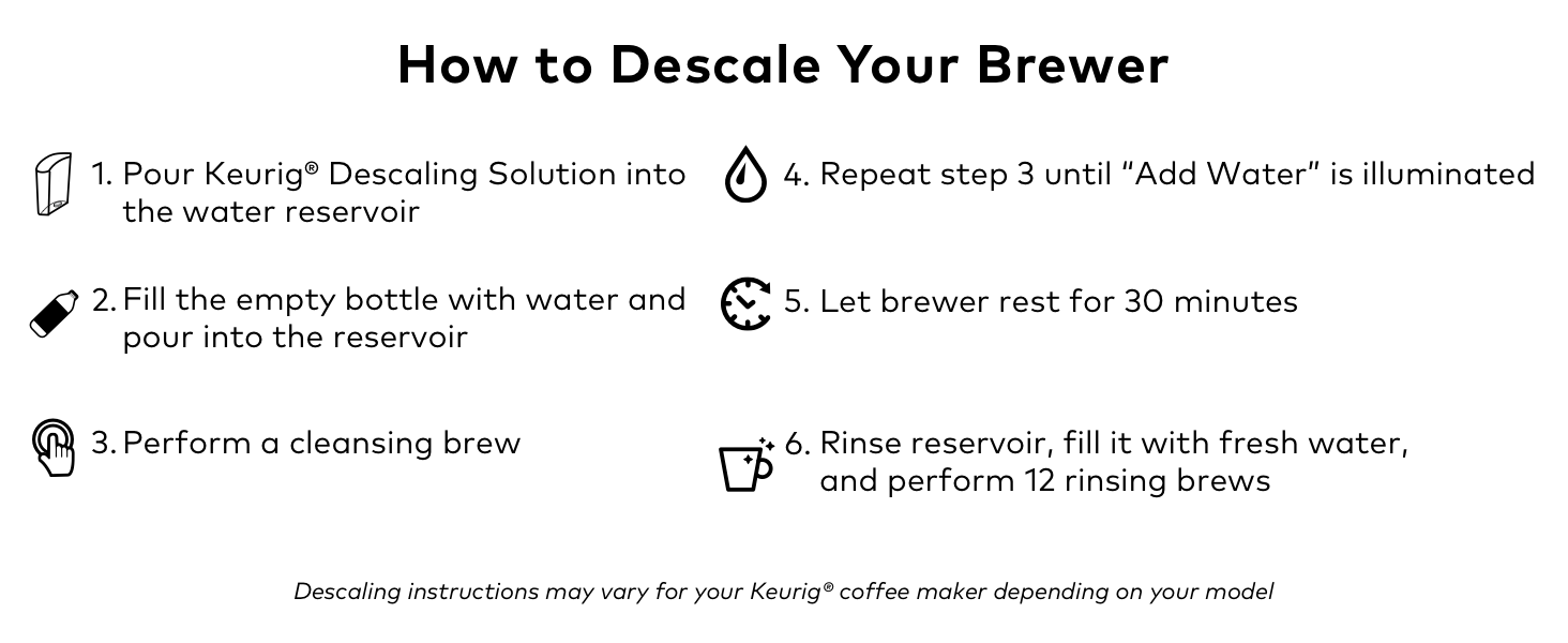 descale solution, descaling, keurig, keurig maintenance, coffee maker accessories, clean brewer