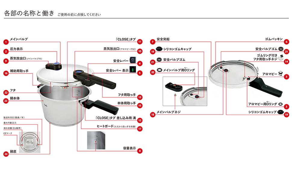 ビタクイック 圧力鍋
