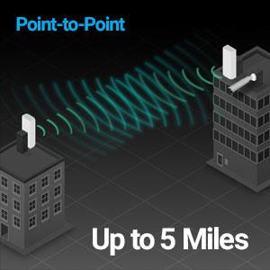 27dBm PTP//PTMP with 16 dBi High-Gain Antenna EnGenius EnJet Outdoor 5GHz AC Wave 2 WiFi 5 CPE//Client Bridge ENH500v3 IP55 Long-Range