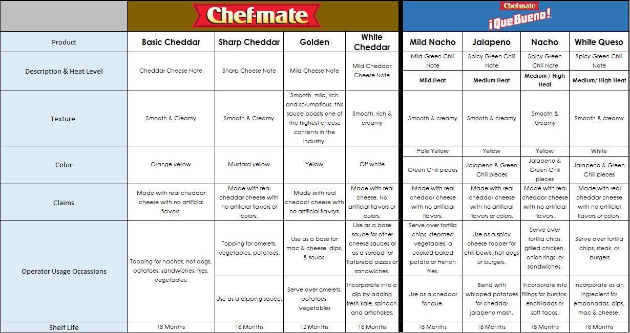 Chef-mate Salsa Que Bueno: Amazon.com: Grocery & Gourmet Food