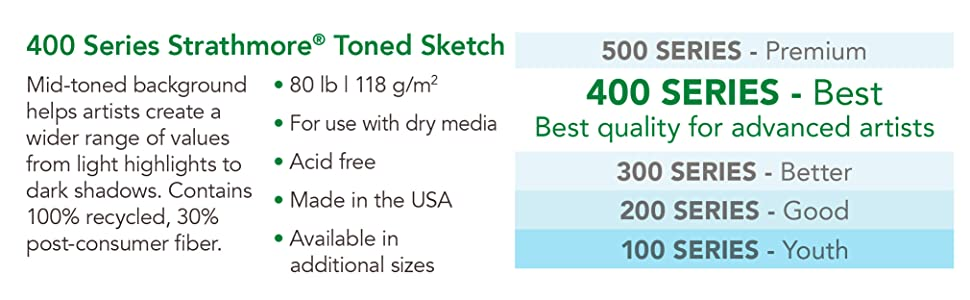 Strathmore 400 Series papers, best quality for advanced artists. Mid-toned art paper. Recycled