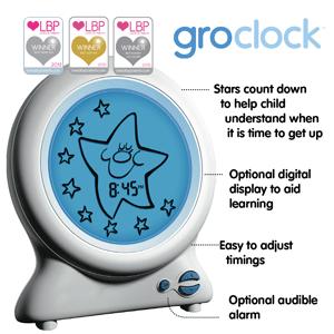 gro clock ur