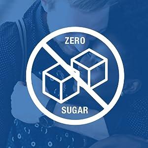 Sugarfee Chewing Gum