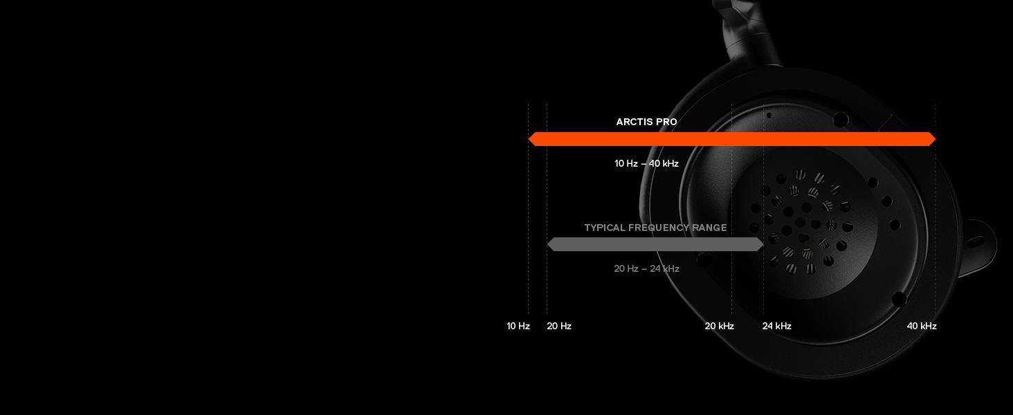 - Arctis Pro Wireless speaker audio range from 10 Hz - 40kHz