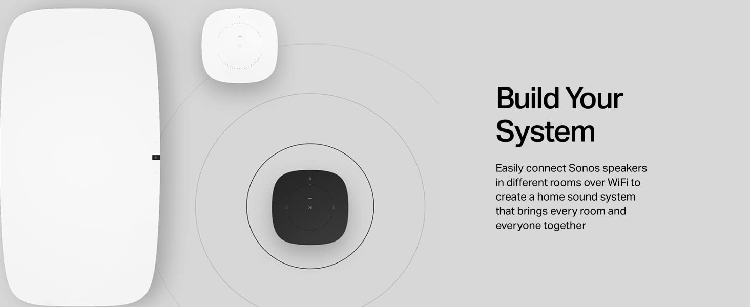 Sonos Play:5 - Ultimate Wireless Smart Speaker - White