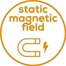 Magnetfeld-Anwendung