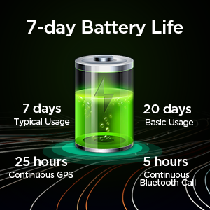 7-Day Battery Life