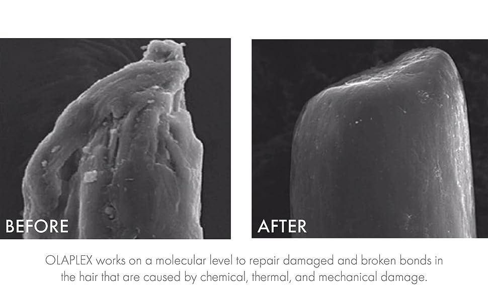 Olaplex works on a molecular level to repair damaged and broken bonds.