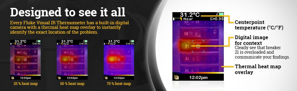 Fluke Thermal Imager