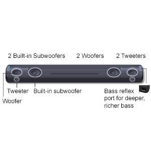 Yamaha   Channel Sound Bar Built In Subwoofer Yas Bl