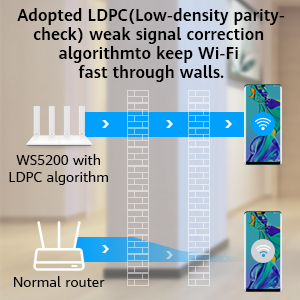 low density parity cehck weak signal correction