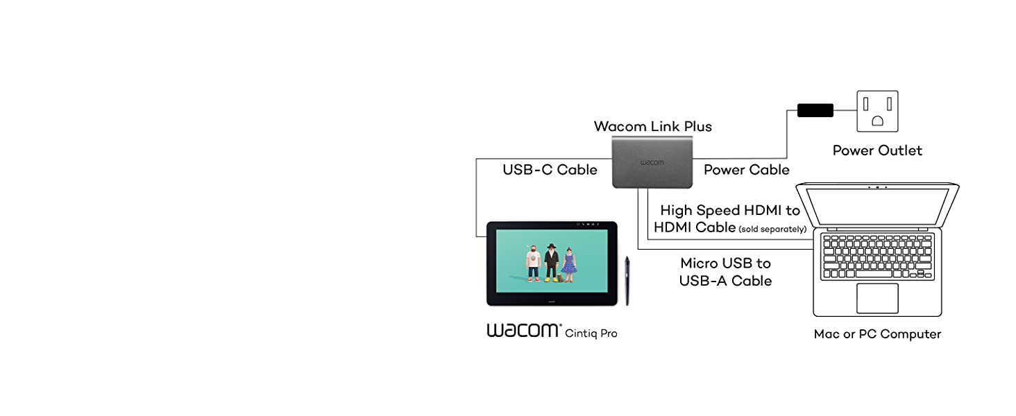 Wacom Dth1320ak0 Cintiq Pro 13 Creative Pen Display Cr Z Wiring Diagram Hdmi Connection To