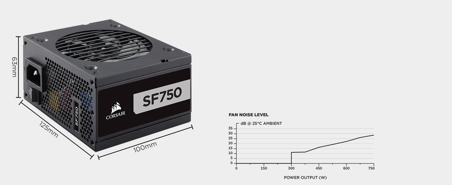 SF Series SF750 - 750 watt 80 PLUS Platinum được chứng nhận hiệu suất cao SFX PSU