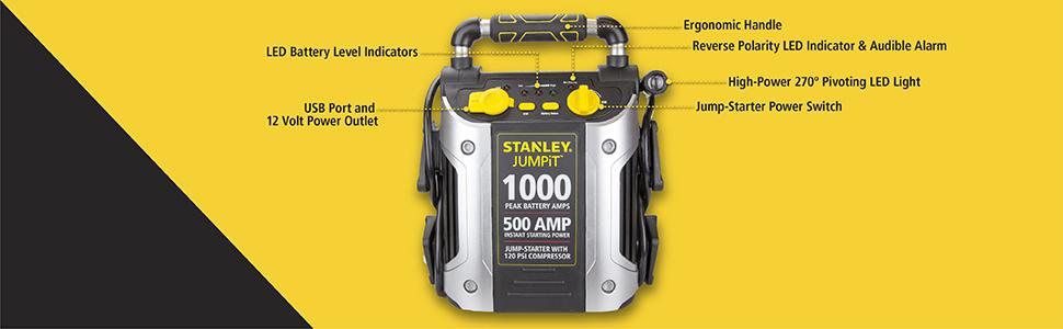 USB port & 12 v power outlet, LED battery indicator, ergonomic handle, reverse polarity alarm, light