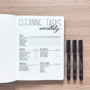 Cleaning tasks monthly