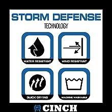 Storm Defense