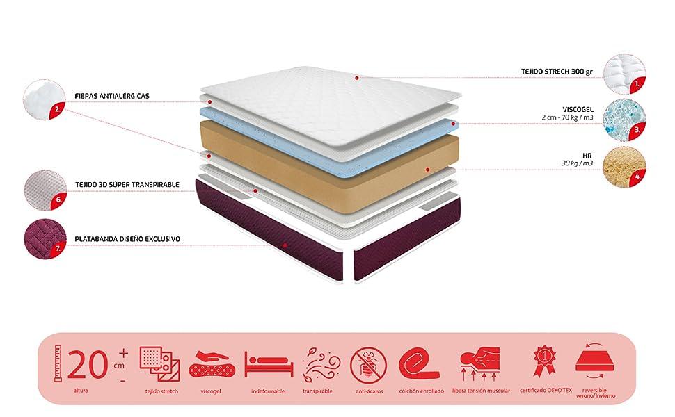 Duérmete Online - Cama Completa con Colchón viscoelástico Lyla Viscogel Reversible + Somier Basic + 6 Patas, Conjunto, 150x190