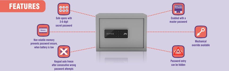 Forte Pro Digital 15L - Features