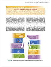 overtraining syndrome, OTS, detraining
