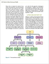 lipids, dietary fat