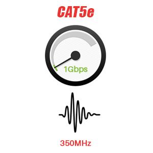 cat5 ethernet patch cables