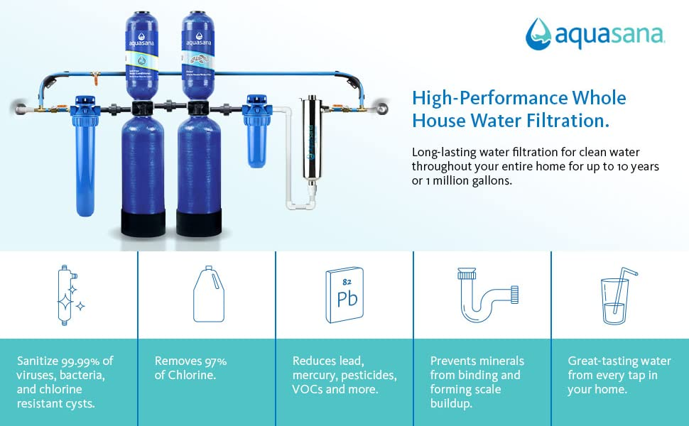 eq-1000-ast-uv whole house water filter system