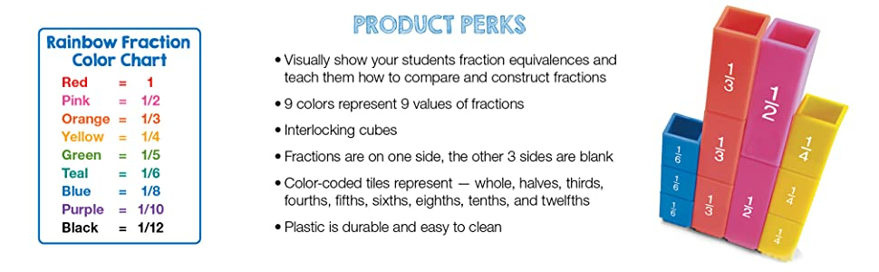 product perks