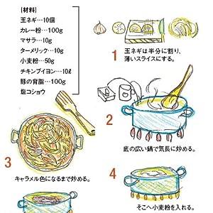 の モデル 天皇 料理 番