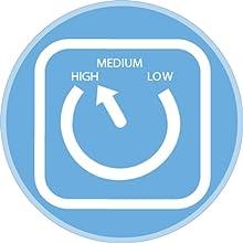 Ventilateur tour - Ventilateur colonne - Ventilateur de climatisation - Ventilateur colonne