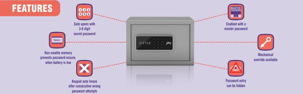 Forte Pro Digital 8L - Features