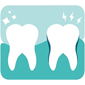 Gum Disease & Gingivitis - How LISTERINE Can Help