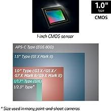 Canon PowerShot G7 X Mark II Digital Camera 1066C001