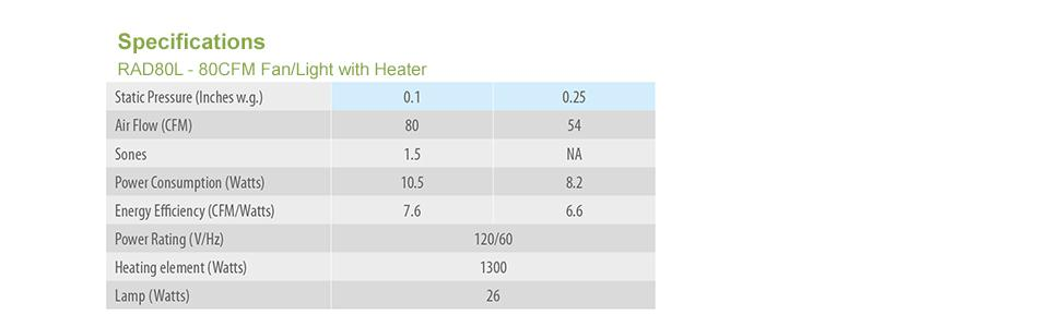 Delta Breezradiance Rad80l 80 Cfm Exhaust Bath Fan Cfl