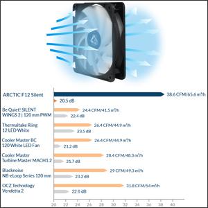 Ventilador de CPU; Enfriador