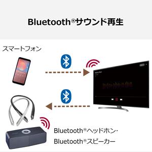Bluetoothサウンド再生