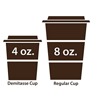 Demitasse Cups