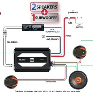 Amazon.com: Dual Electronics XPA4640 2/1 High Performance Power MOSFET  Class A/B Car Amplifier with 600-Watts Dynamic Peak Power: Car ElectronicsAmazon.com