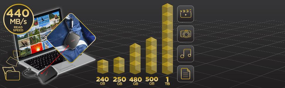 SanDisk Extreme 500 - Disco SSD portátil de 120GB (Velocidad de ...
