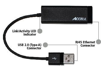 Amazon Com Accell Corp Usb 2 0 To Gigabit Ethernet