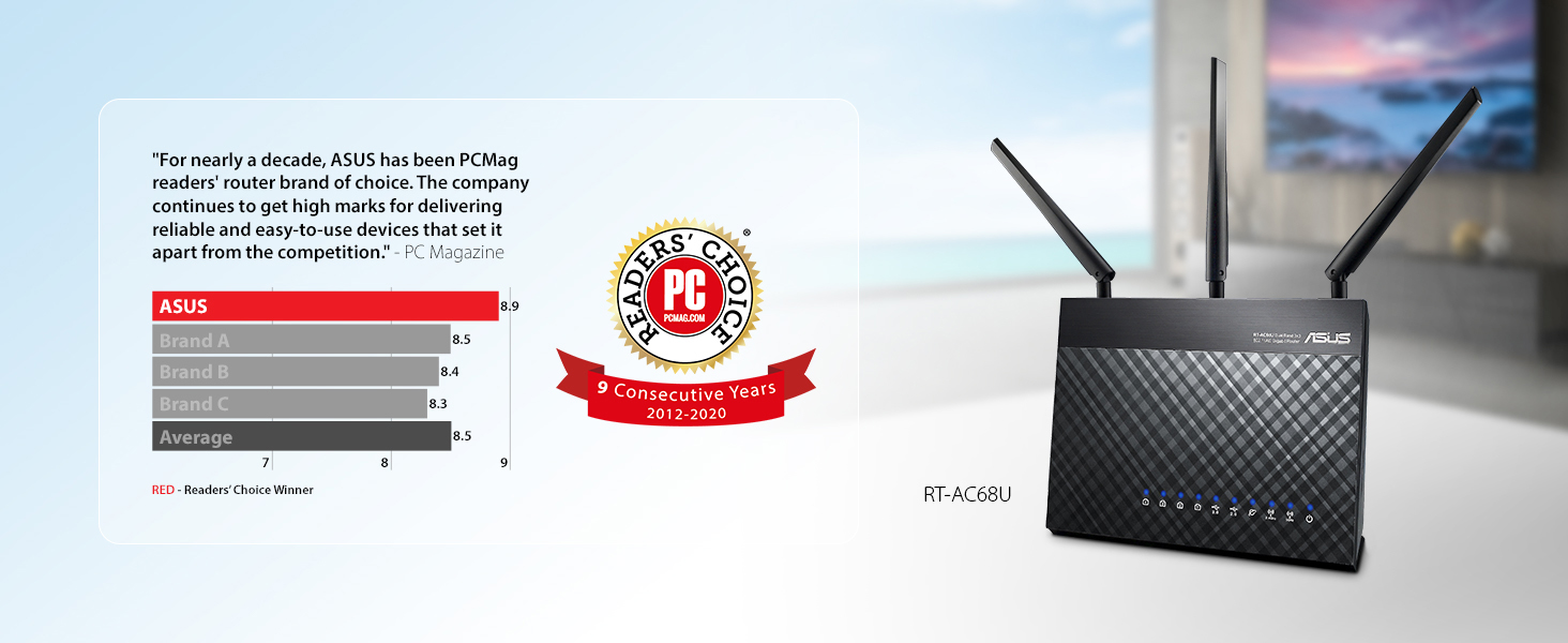 The Router that Knows Gamers Most