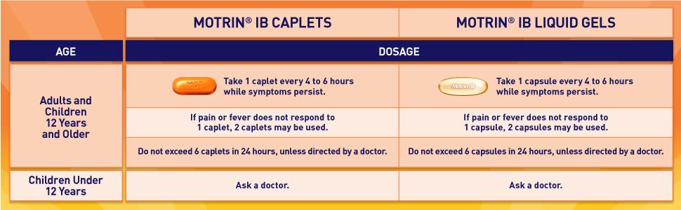 Dosage Information for MOTRIN IB Caplets and Liquid Gels